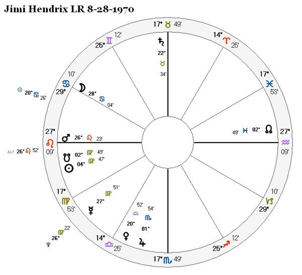JH-LR-8-28-1970