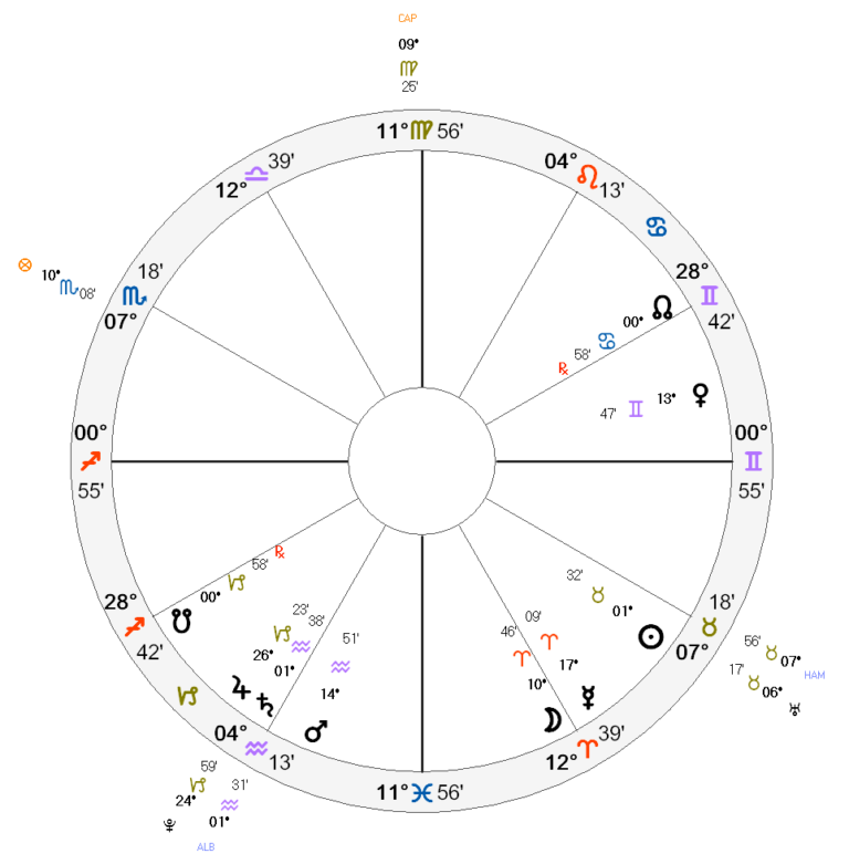 great conjunction depression 1