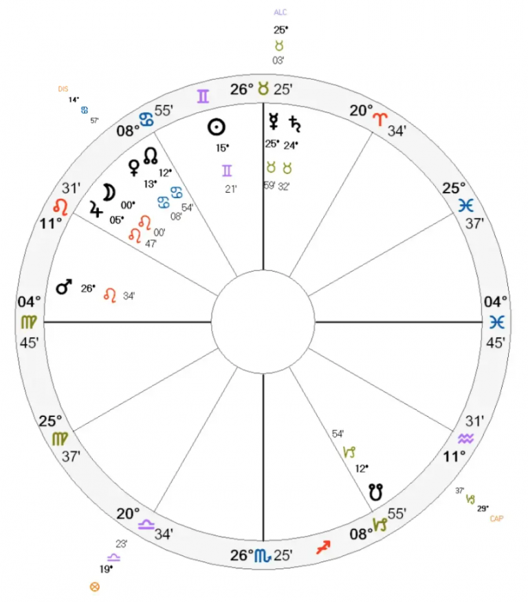 william lilly christian astrology philosophers stone horary chart 1